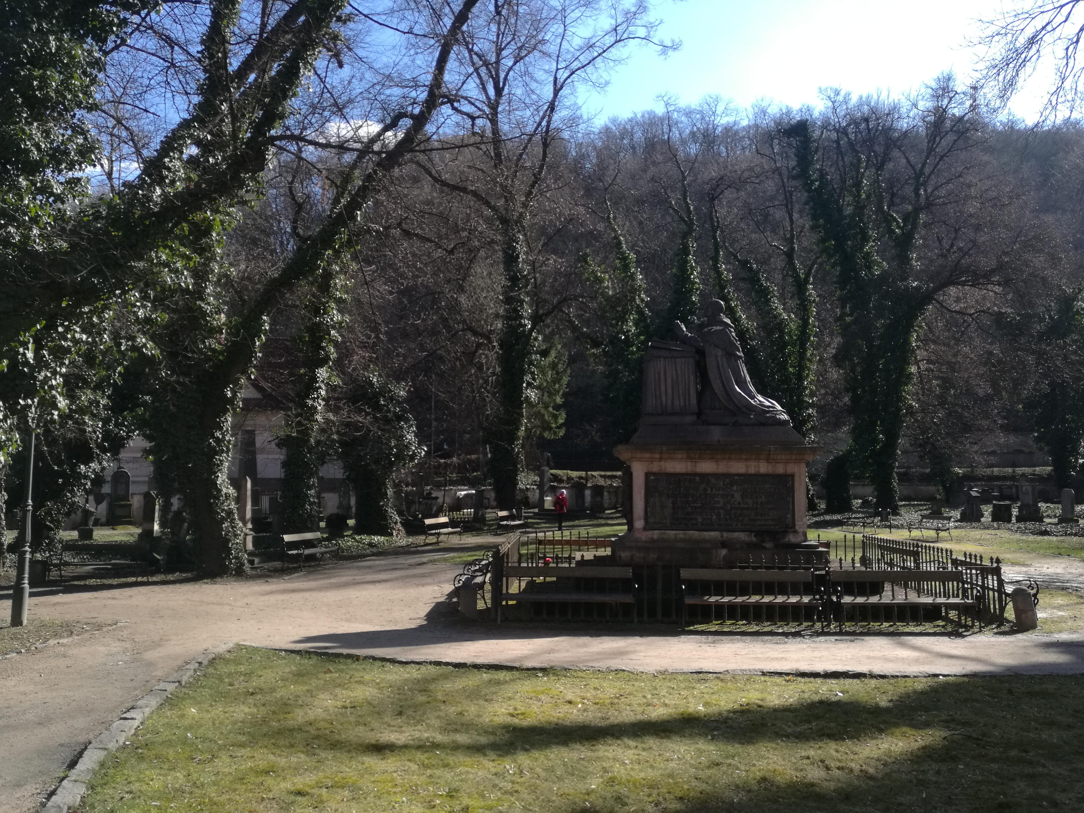 Parky a zahrady v Praze: Malostranský hřbitov